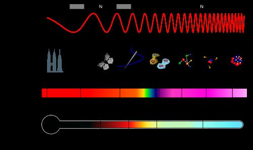 Đáp án đề thi 2012 luongtuanhsang Lượng tử ánh sáng   vật lý 12