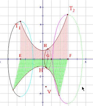Đáp án đề thi 2012 thetichkhoitronxoay Ứng dụng tích phân để tính thể tích vật tròn xoay
